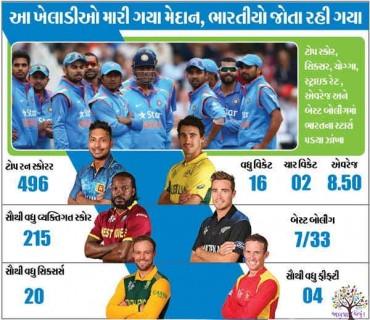 ભારત ભલે ટોપમાં હોય, આપણો એકેય ખેલાડી ટોપમાં નથી