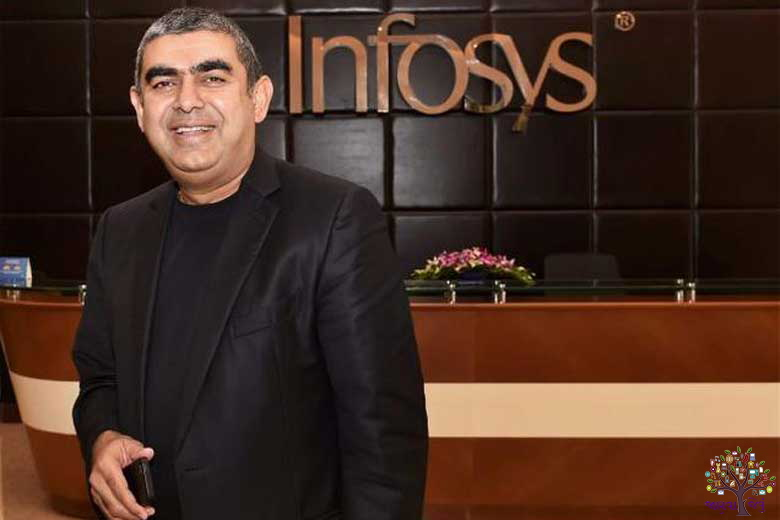 Mukesh Ambani takes 7 years to 15 million salary, to learn about the other CEO's salary
