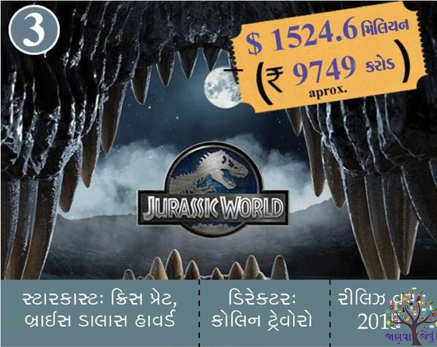 'Avatar' is earned Rs 17822 crore., Is the world's top 10 films Collection