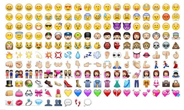 interesting facts about emojis in gujarati |  Janvajevu.com