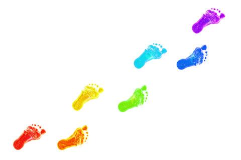 seven steps of life in gujarati | janvajevu.com