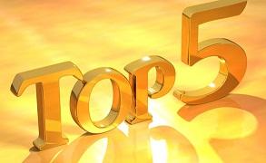 top famous brands in india - janvajevu.com