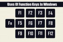 જાણો, તમારા કીબોર્ડની ફંક્શન Key F1 થી F12 ના ઉપયોગ વિષે…